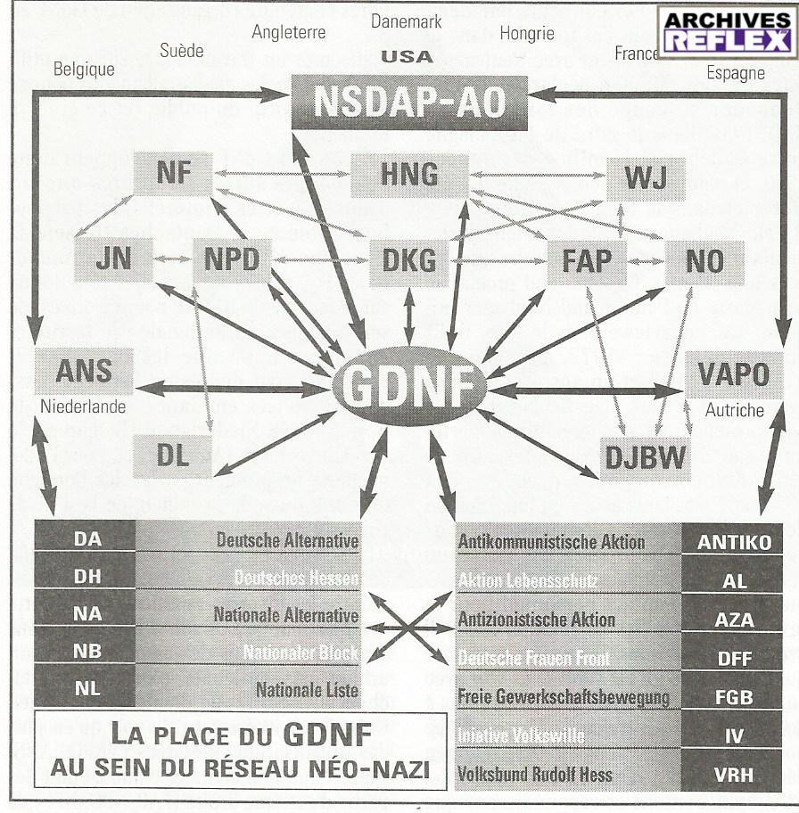 NSDAP-AO-6