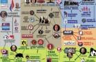 Schéma (2014) : l'extrême droite, mieux la connaitre pour mieux la combattre
